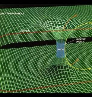 wormhole_graphic1-305x320
